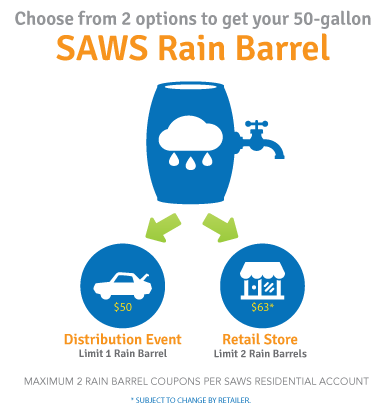 SAWS offers its customers discounted rain barrels