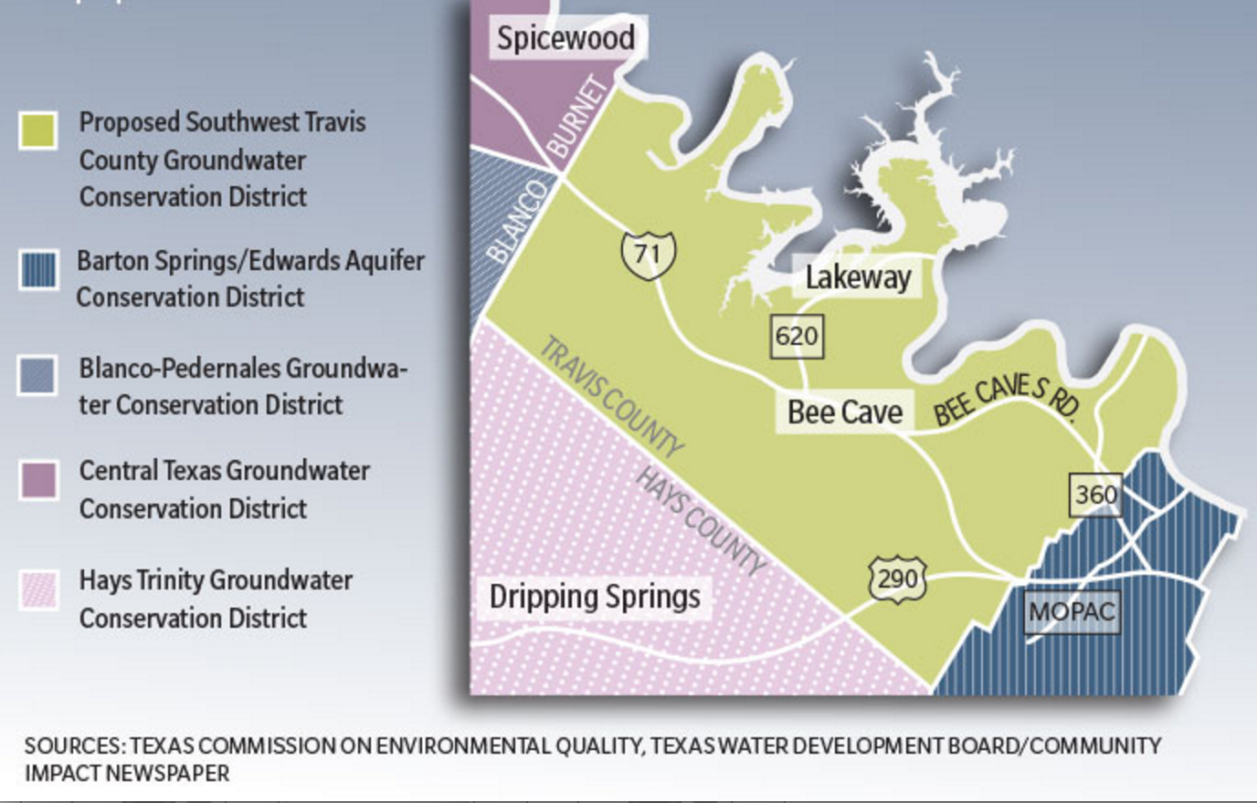 Southwestern Travis County Groundwater Conservation District cancels confirmation and board elections, citing funding concerns