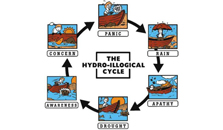 Hydro Illogical Cycle Thumb
