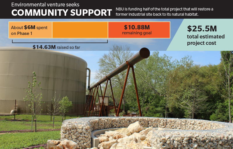 New Braunfels Utilities seeks community support for Headwaters project