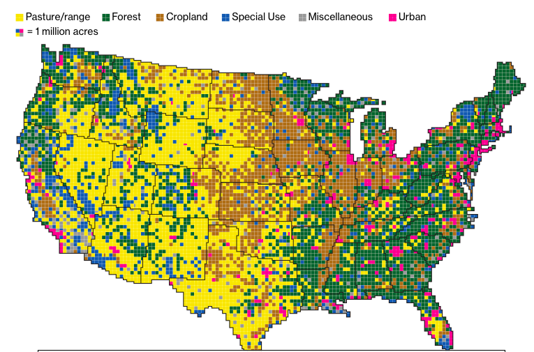 Here's how America uses its land