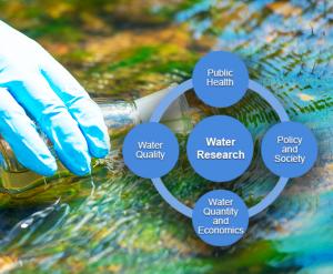 Water research at UTSA